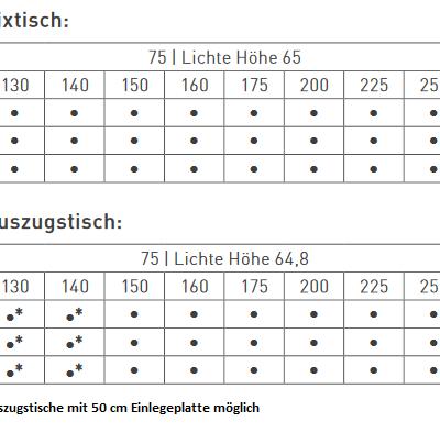 Tisch MAGNUM Größentabelle